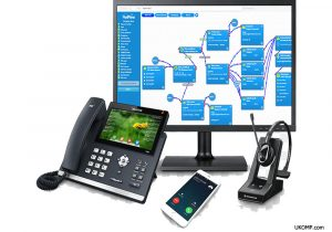 VOIP Mobile phone Allow World Communications