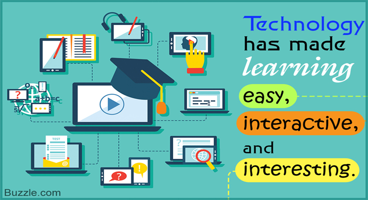 Technology in Education - An Overview