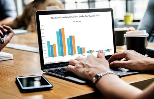 Cloud Document Management Systems Market 2021
